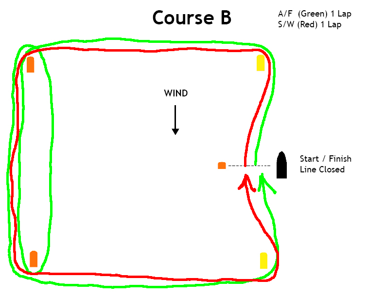 B Course